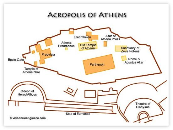 plan of Acropolis of Athens