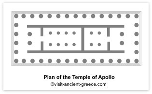 schematic plan of Temple of Apollo, Corinth