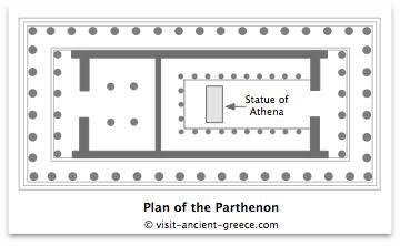 schematic plan of Parthenon