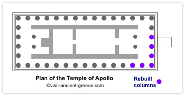 schematic plan of Temple of Apollo, Delphi